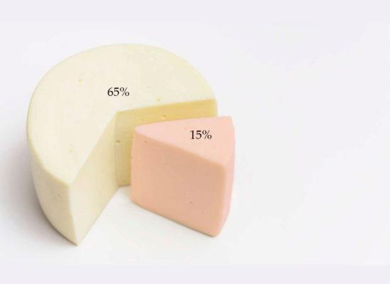 Γράφημα τύπου πίτας με μορφή κεφαλιού τυριού
